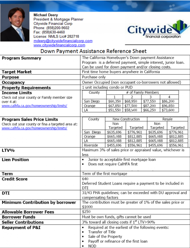 facebook-down-payment-assistance-reference-sheet-15